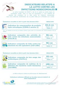 Indicateurs relatifs à la lutte contre les infections nosocomiales